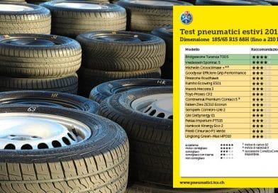Test TCS 2019 Pneumatici Estivi 185/65 R15 88H – RISULTATI