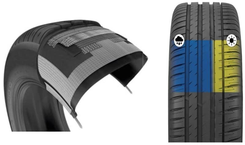 Michelin Pilot Sport 4 SUV: Pneumatici SUV Super Sport 1