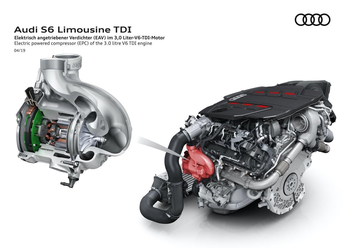 Audi S6 e S7: arriva il nuovo TDI da 349 CV 1