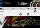 Formula 1 – Gran Premio di Australia 2020 – Mescole Gomme F1