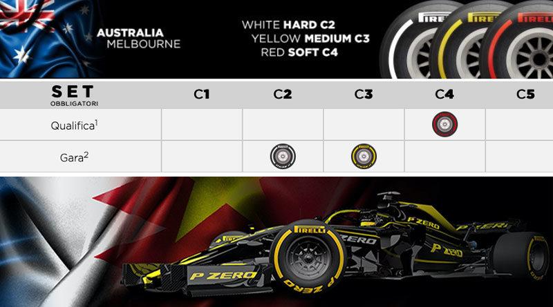 Formula 1 - Gran Premio di Australia 2020 - Mescole Gomme F1