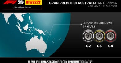 Formula 1 GP Australia 2020 – Quali Gomme Pirelli ?