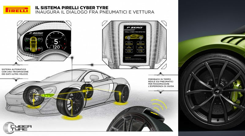 Pirelli Cyber Tyre: di serie su Mclaren Artura il pneumatico che parla con l'auto 1