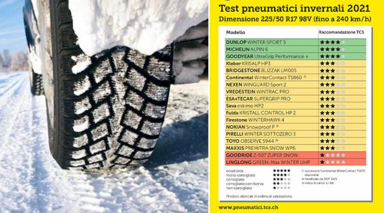 Pneumatici invernali 2021 .. MIGLIORI e PEGGIORI 225/50 R17 98V 1