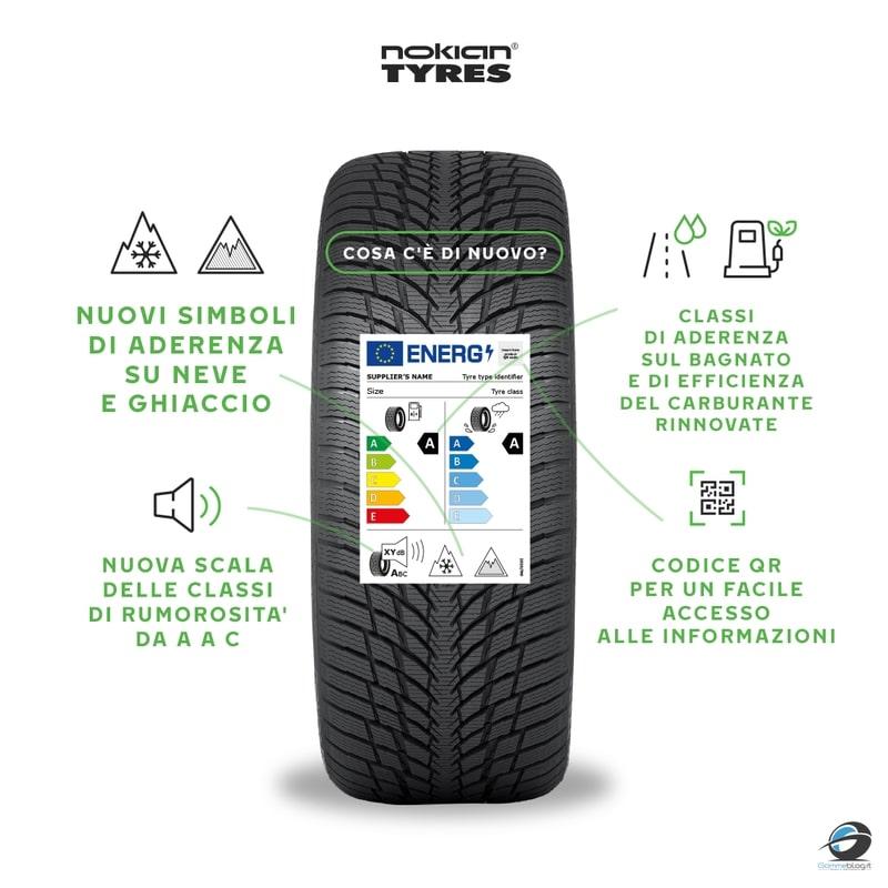 Nuove etichette pneumatici: utili, specialmente per gli acquisti online 2